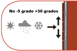 climatología para lechar una piscina